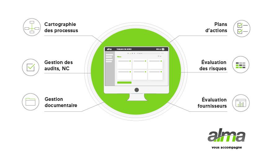alma-transformation-numerique-agilium-smq-logiciel-qualité900