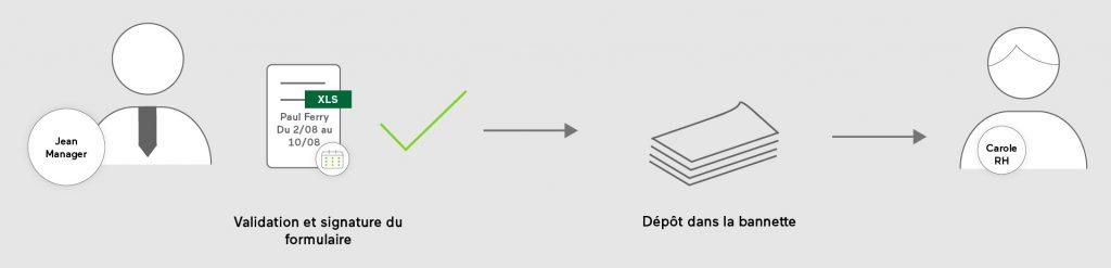 application-dématérialisée-processus-dématérialisé-alma2-100