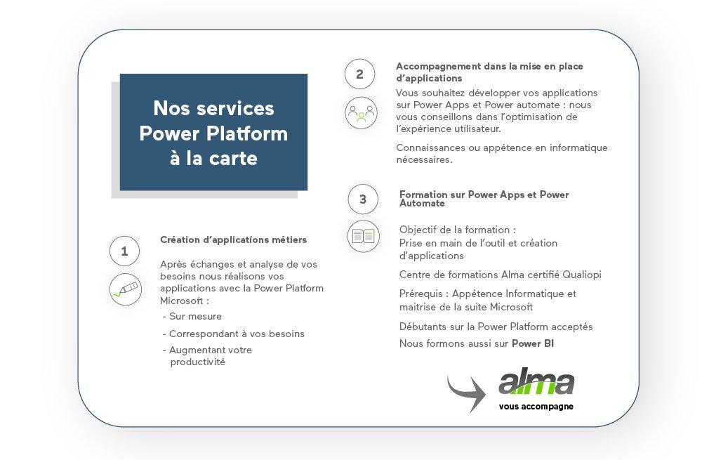 power-platform-services-alma-transformation-numerique-bpm