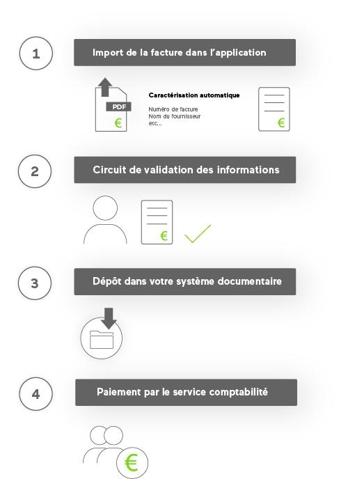 factures-fournisseurs-application-alma-agilium